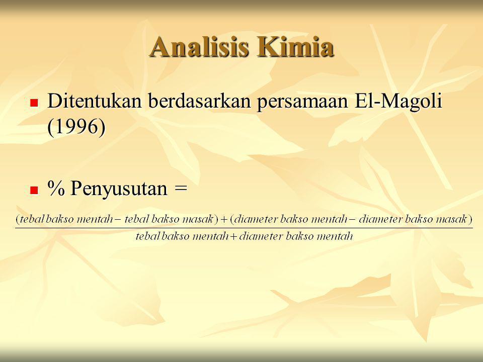 Analisis Kimia Ditentukan berdasarkan persamaan El-Magoli (1996)
