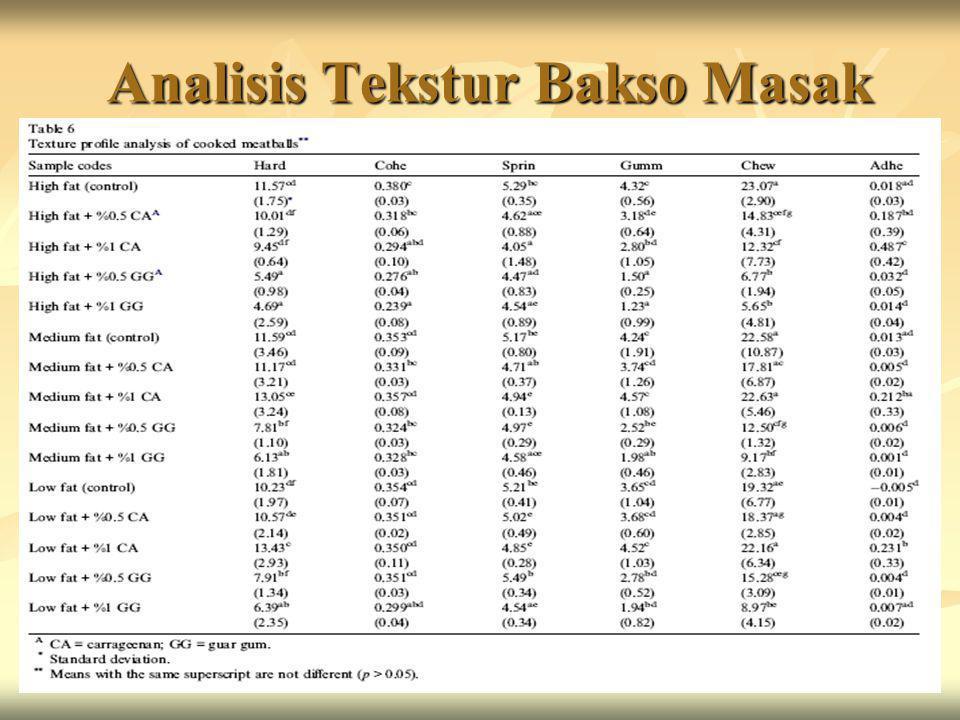 Analisis Tekstur Bakso Masak