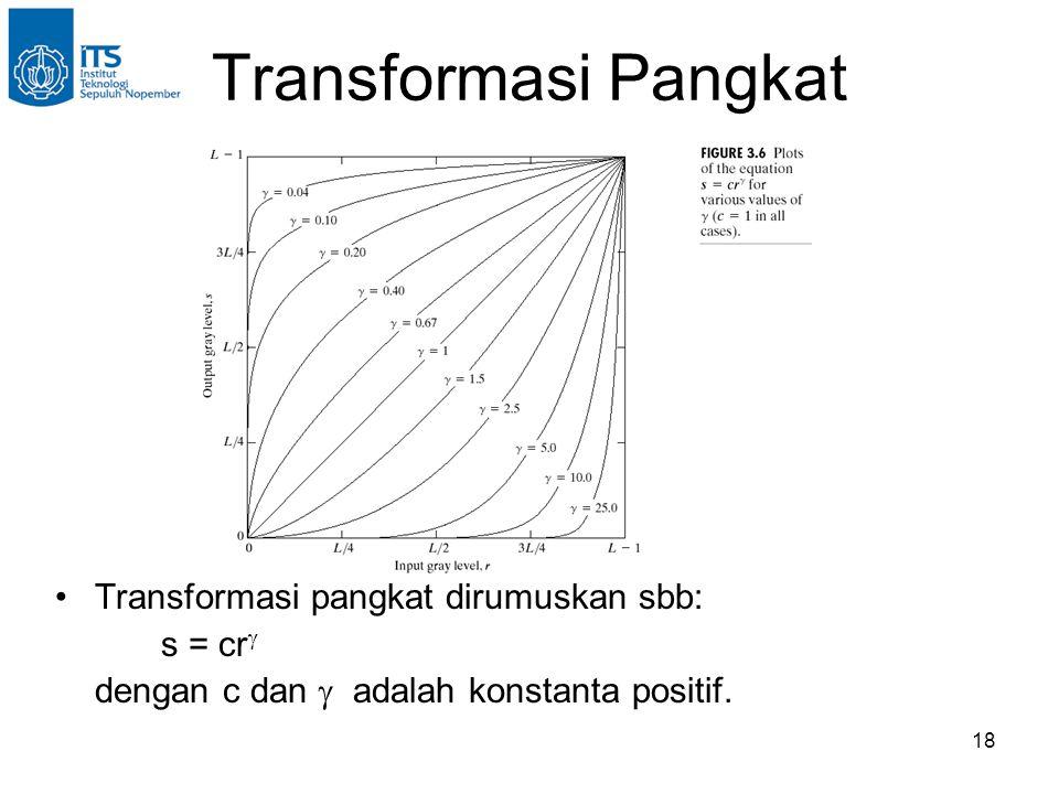Transformasi Pangkat Transformasi pangkat dirumuskan sbb: s = cr