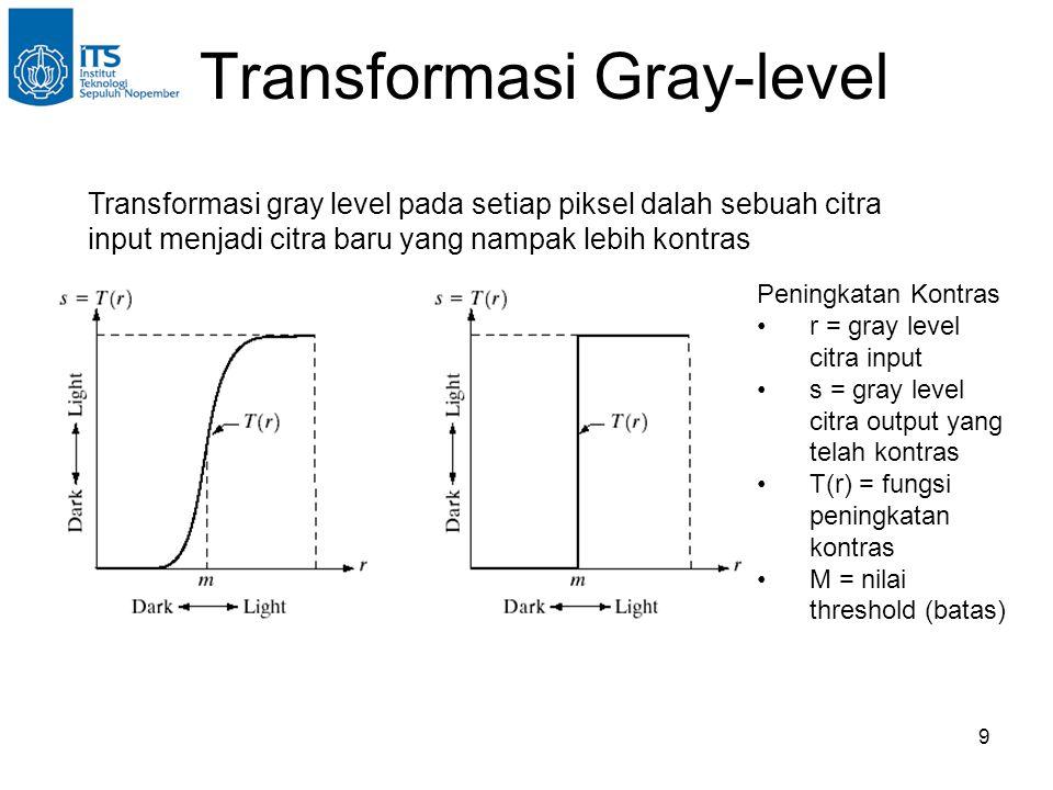 Transformasi Gray-level