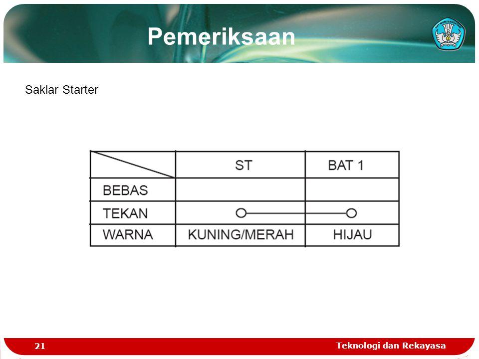 Pemeriksaan Saklar Starter Teknologi dan Rekayasa