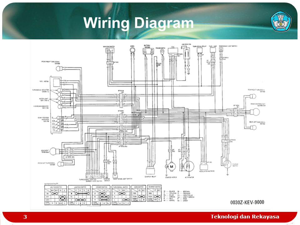 Wiring diagram yamaha vega zr easy to read wiring diagrams hd wallpapers wiring diagram yamaha vega zr wall05hd ml rh wall05hd ml yamaha vega r yamaha cheapraybanclubmaster Image collections