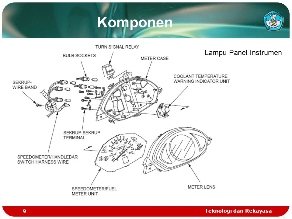 Komponen Lampu Panel Instrumen Teknologi dan Rekayasa