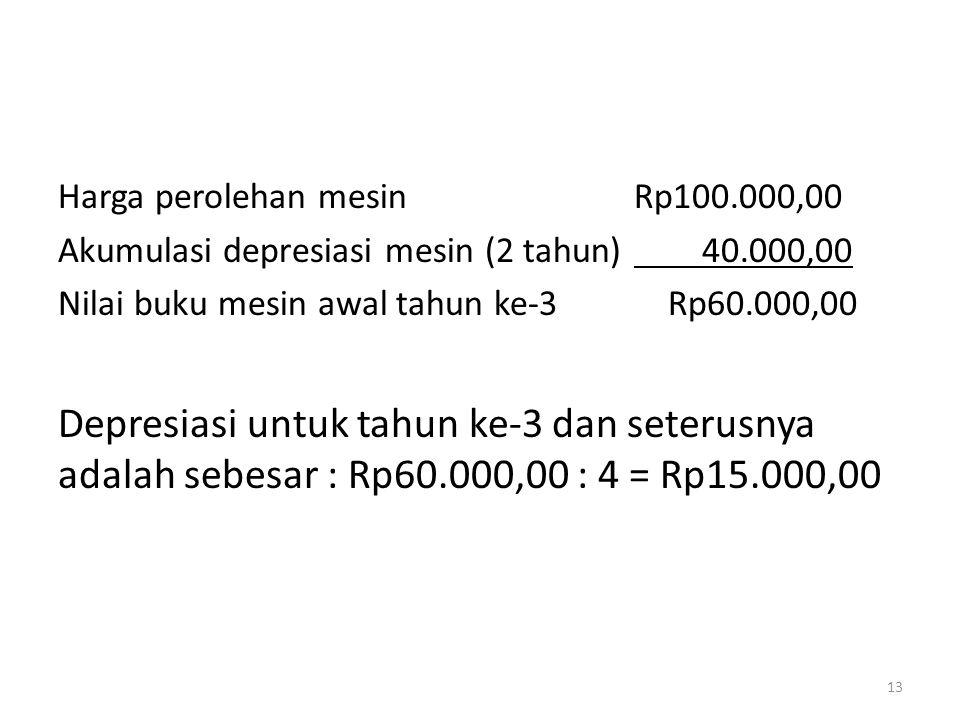 Harga perolehan mesin Rp100.000,00