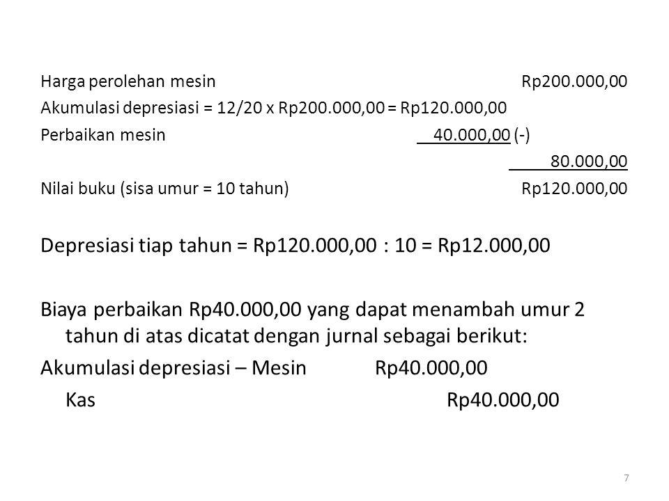 Depresiasi tiap tahun = Rp120.000,00 : 10 = Rp12.000,00