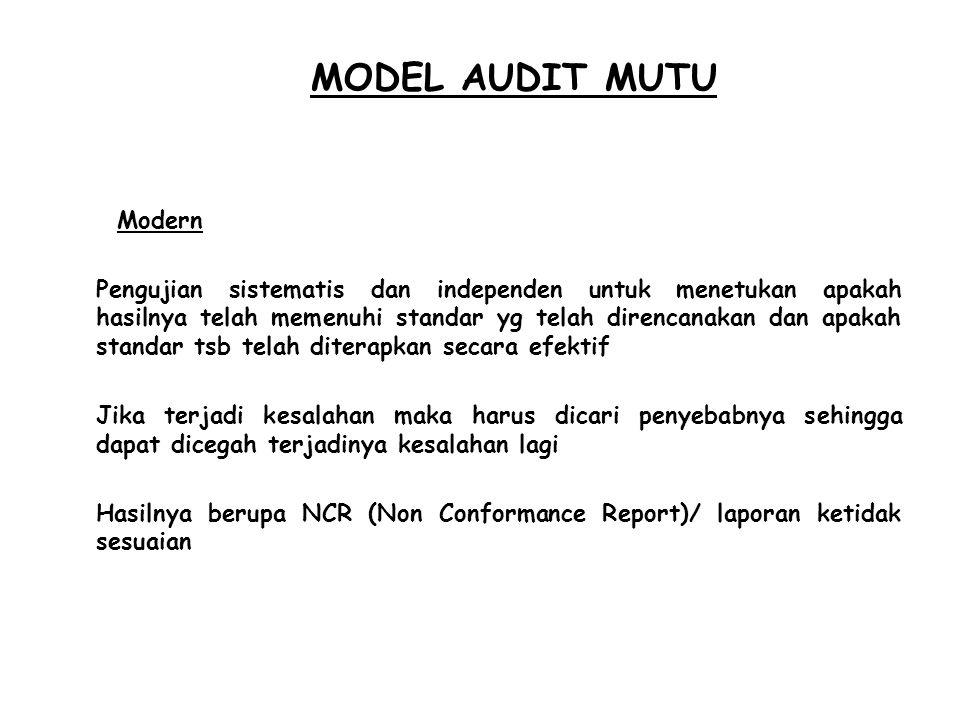 MODEL AUDIT MUTU Modern