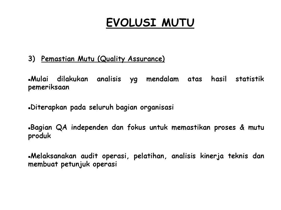 EVOLUSI MUTU Pemastian Mutu (Quality Assurance)
