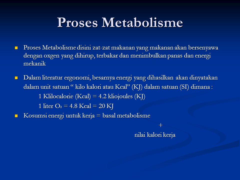 Proses Metabolisme