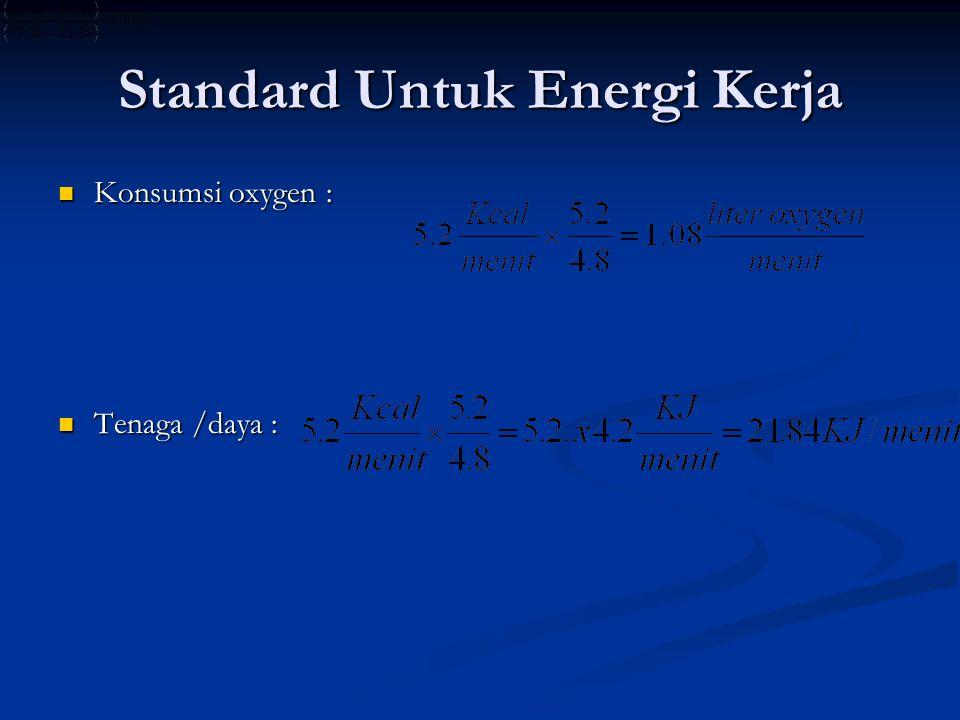 Standard Untuk Energi Kerja