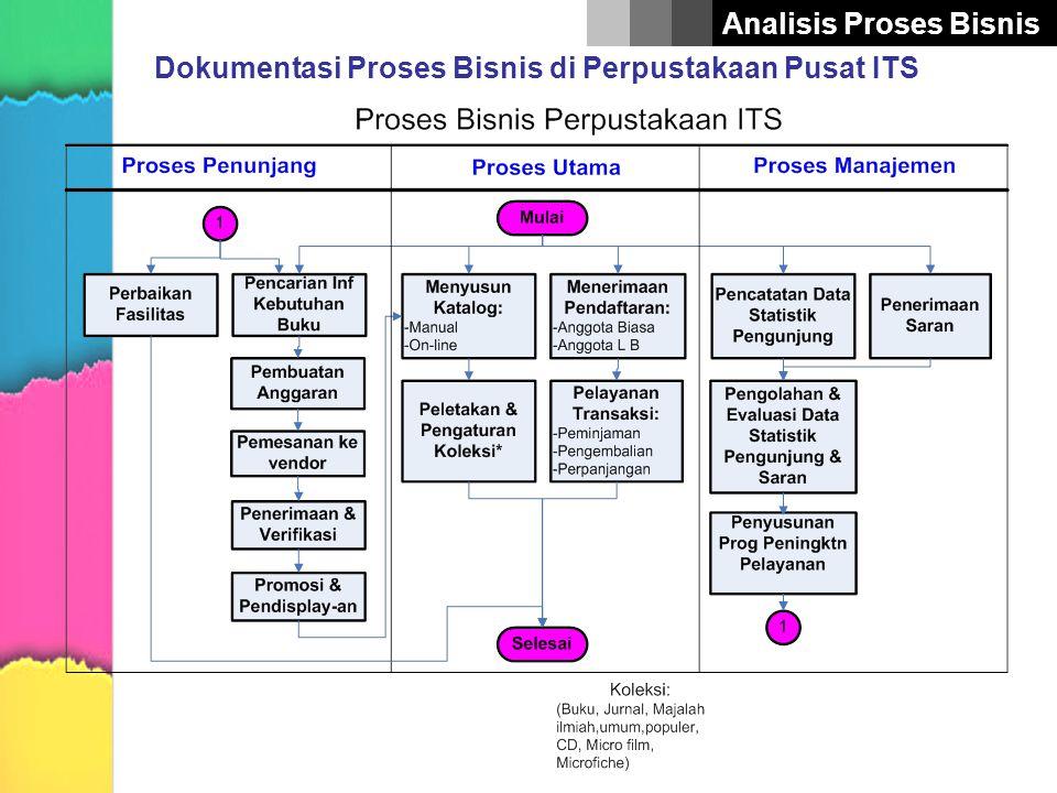 Dokumentasi Proses Bisnis di Perpustakaan Pusat ITS
