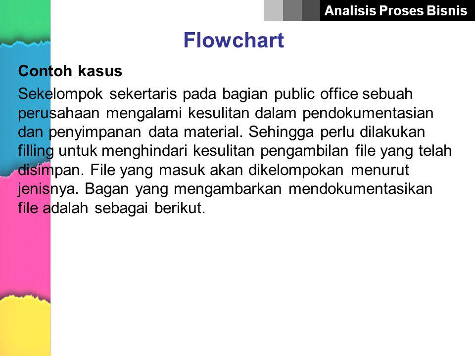 Flowchart Contoh kasus