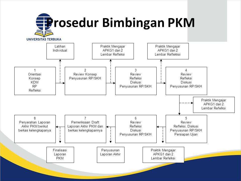 Prosedur Bimbingan PKM