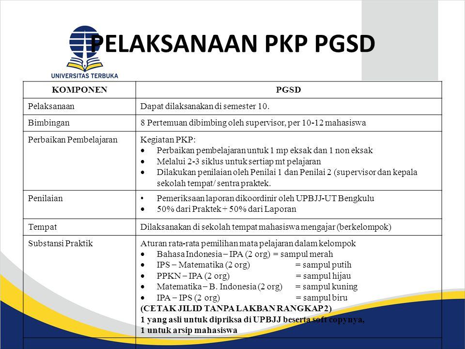 PELAKSANAAN PKP PGSD KOMPONEN PGSD Pelaksanaan