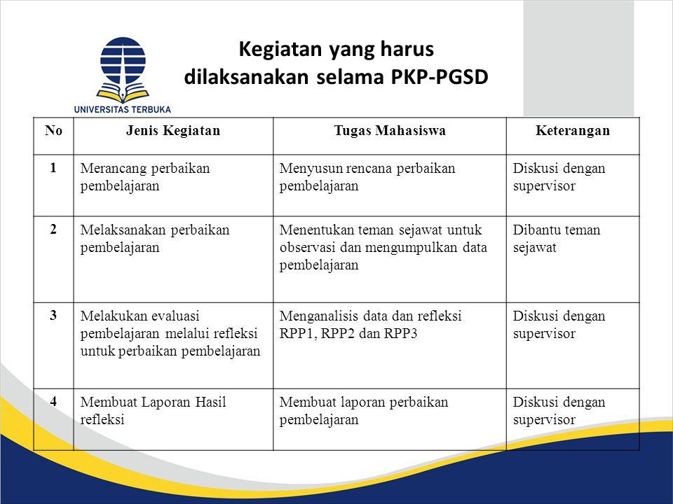Kegiatan yang harus dilaksanakan selama PKP-PGSD