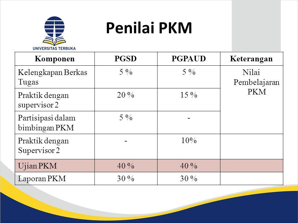 Nilai Pembelajaran PKM