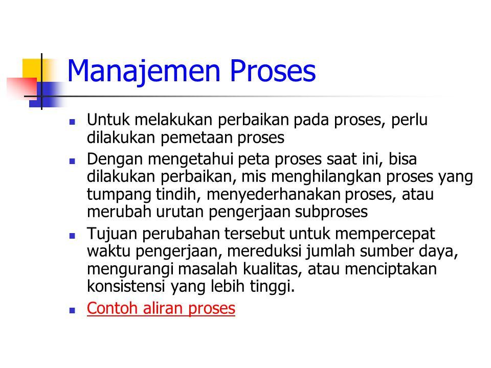 Manajemen Proses Untuk melakukan perbaikan pada proses, perlu dilakukan pemetaan proses.