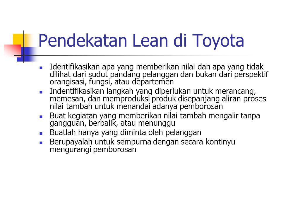 Pendekatan Lean di Toyota