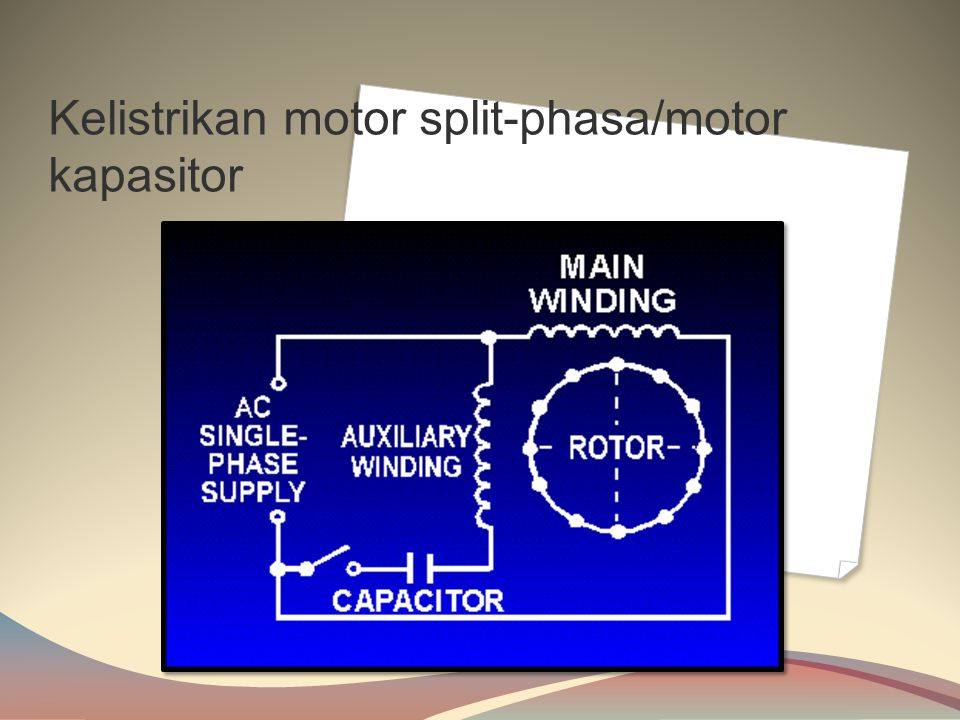 Kelistrikan motor split-phasa/motor kapasitor