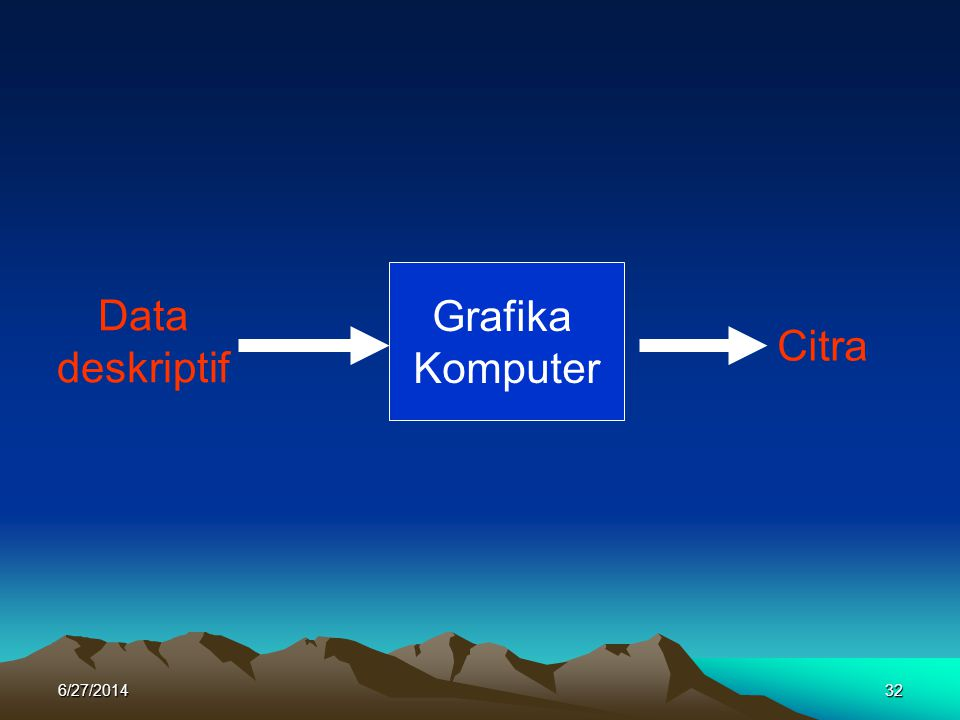 Grafika Komputer Data deskriptif Citra 4/3/2017