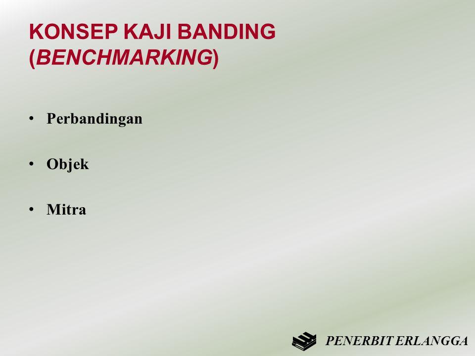 KONSEP KAJI BANDING (BENCHMARKING)