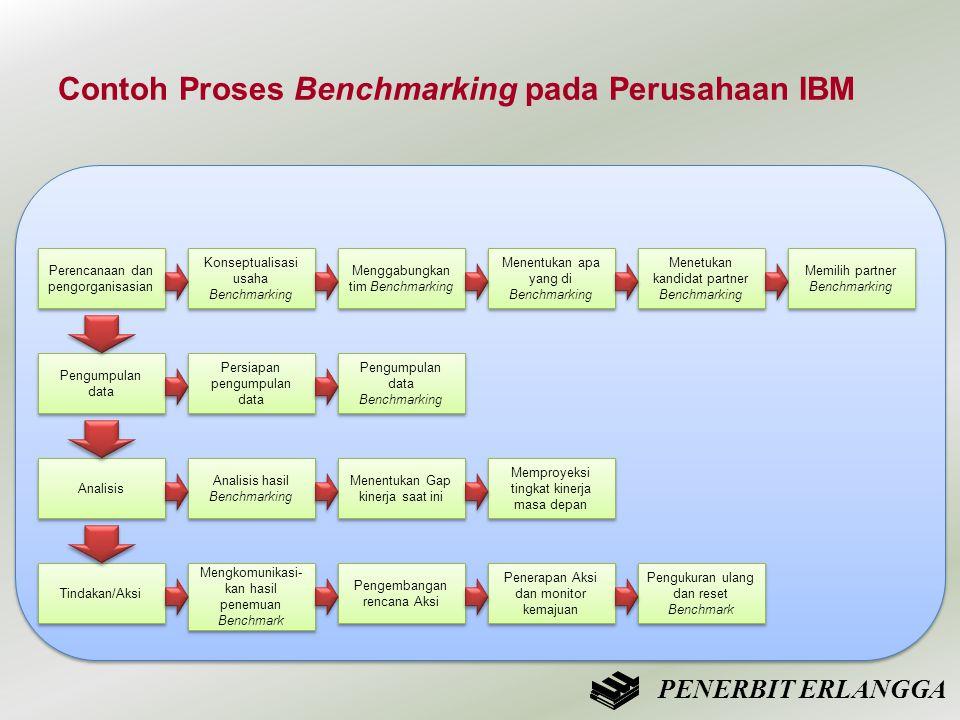 Contoh Proses Benchmarking pada Perusahaan IBM