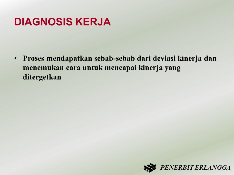DIAGNOSIS KERJA Proses mendapatkan sebab-sebab dari deviasi kinerja dan menemukan cara untuk mencapai kinerja yang ditergetkan.
