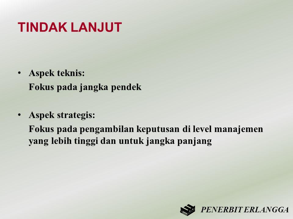 TINDAK LANJUT Aspek teknis: Fokus pada jangka pendek Aspek strategis: