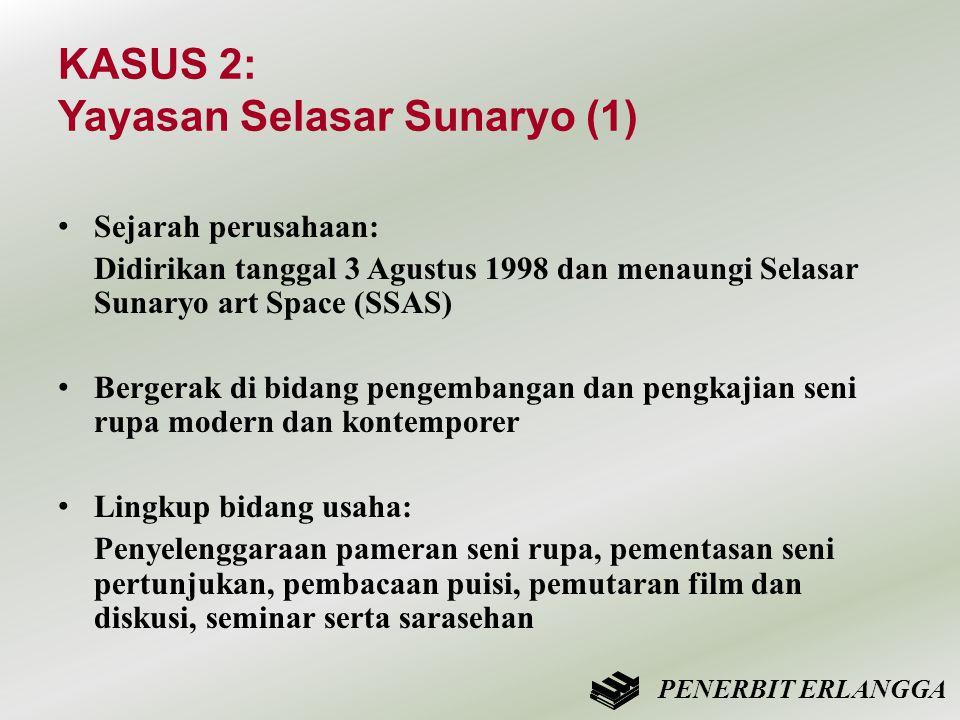 KASUS 2: Yayasan Selasar Sunaryo (1)