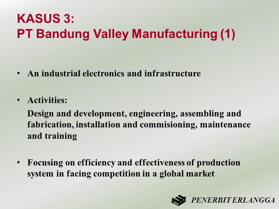 KASUS 3: PT Bandung Valley Manufacturing (1)