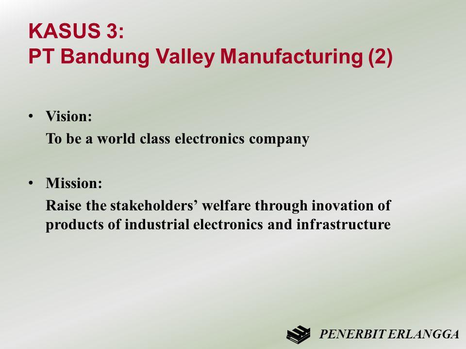 KASUS 3: PT Bandung Valley Manufacturing (2)