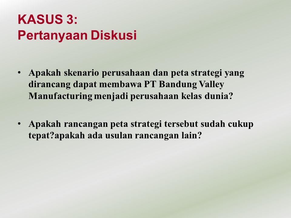 KASUS 3: Pertanyaan Diskusi