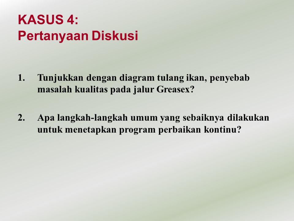 KASUS 4: Pertanyaan Diskusi