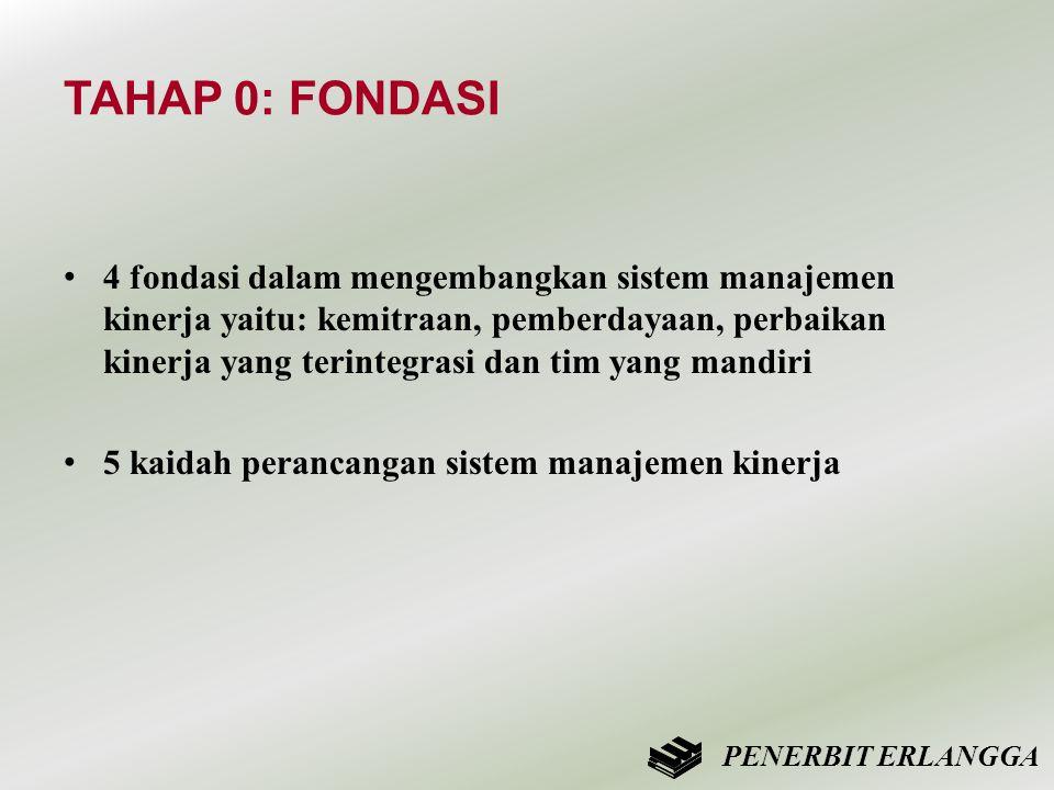 TAHAP 0: FONDASI