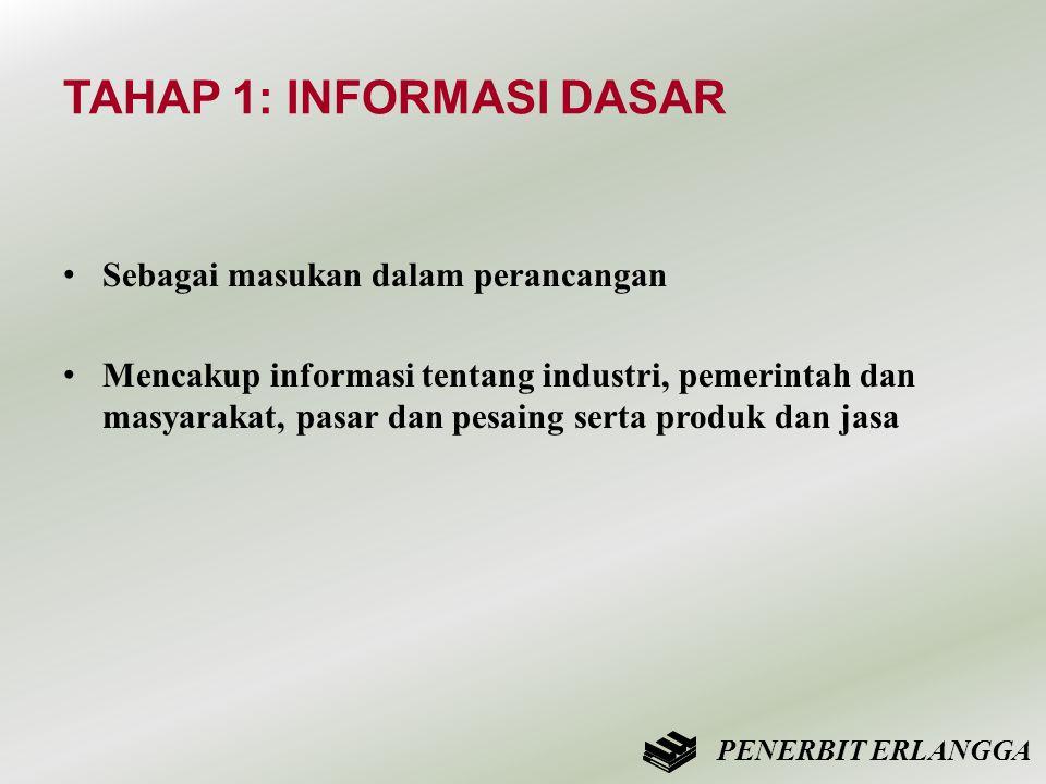 TAHAP 1: INFORMASI DASAR