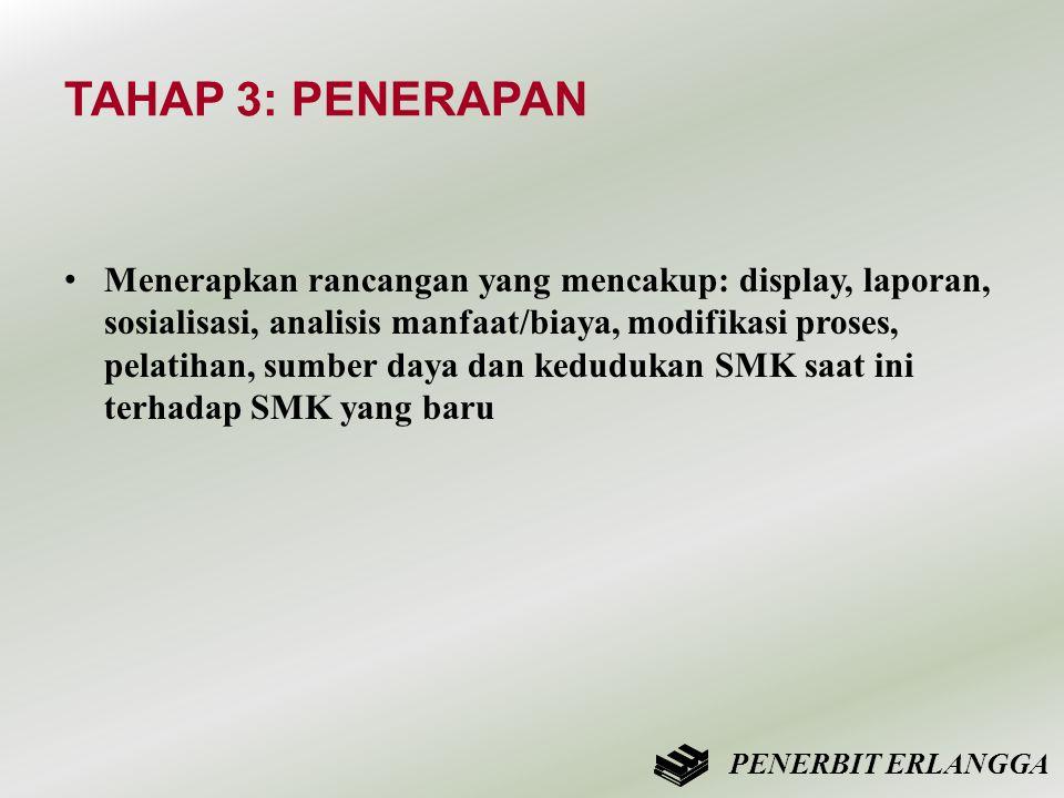 TAHAP 3: PENERAPAN