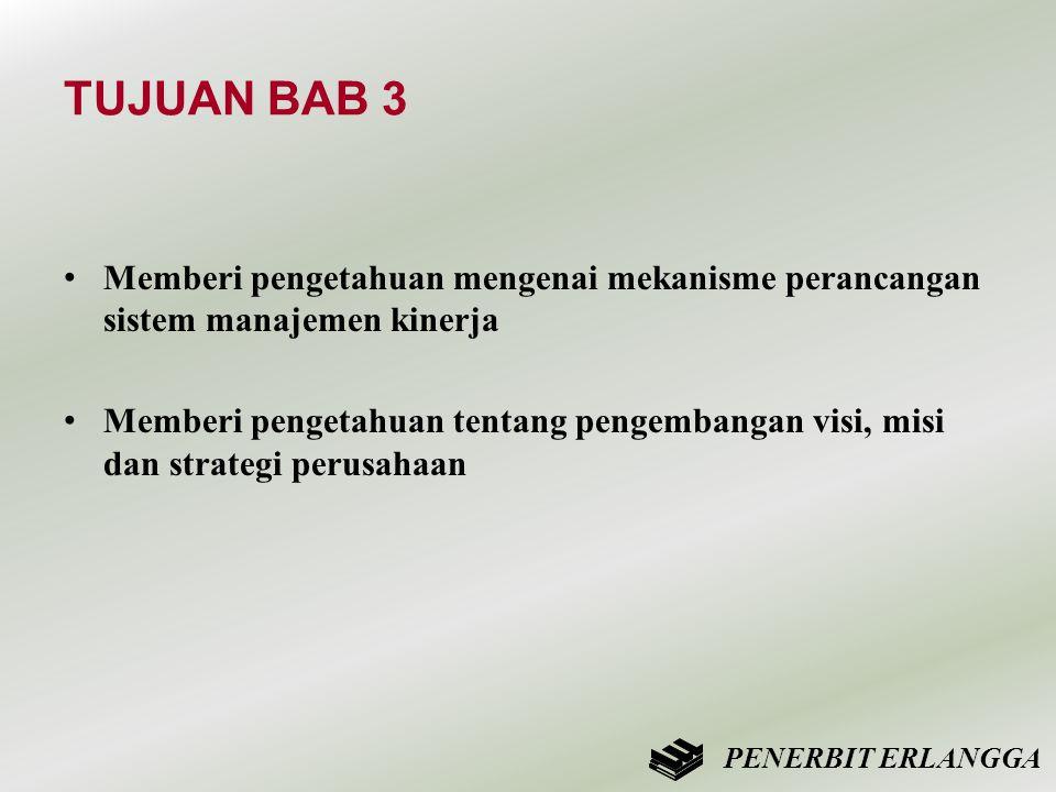 TUJUAN BAB 3 Memberi pengetahuan mengenai mekanisme perancangan sistem manajemen kinerja.
