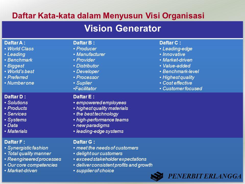 Daftar Kata-kata dalam Menyusun Visi Organisasi