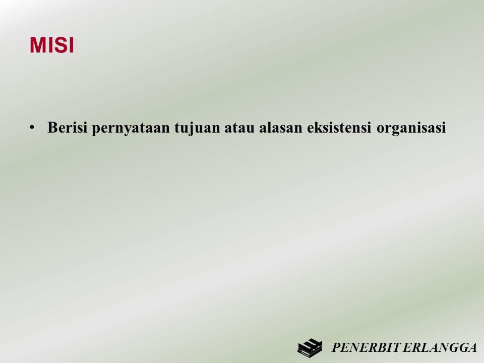 MISI Berisi pernyataan tujuan atau alasan eksistensi organisasi