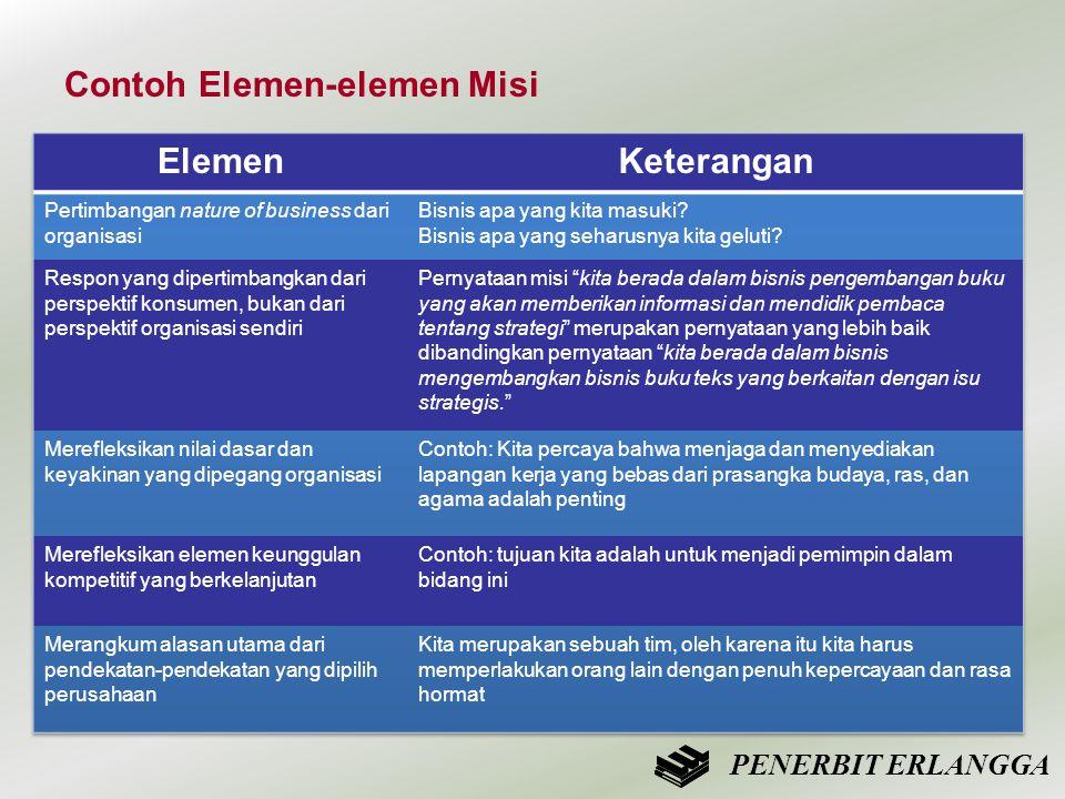 Contoh Elemen-elemen Misi