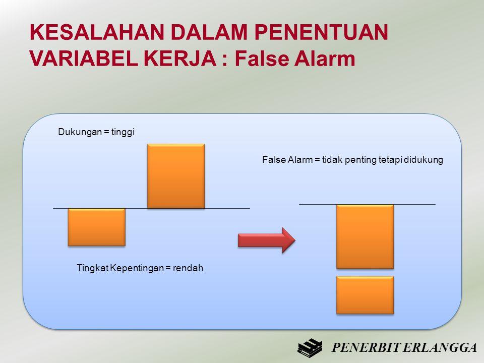 KESALAHAN DALAM PENENTUAN VARIABEL KERJA : False Alarm