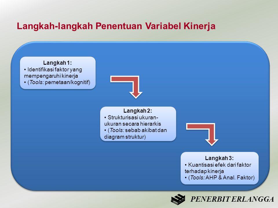 Langkah-langkah Penentuan Variabel Kinerja