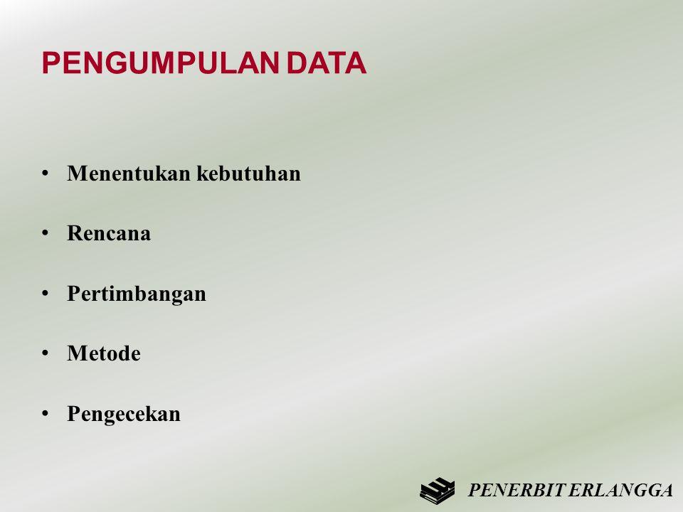 PENGUMPULAN DATA Menentukan kebutuhan Rencana Pertimbangan Metode