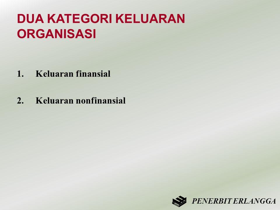 DUA KATEGORI KELUARAN ORGANISASI