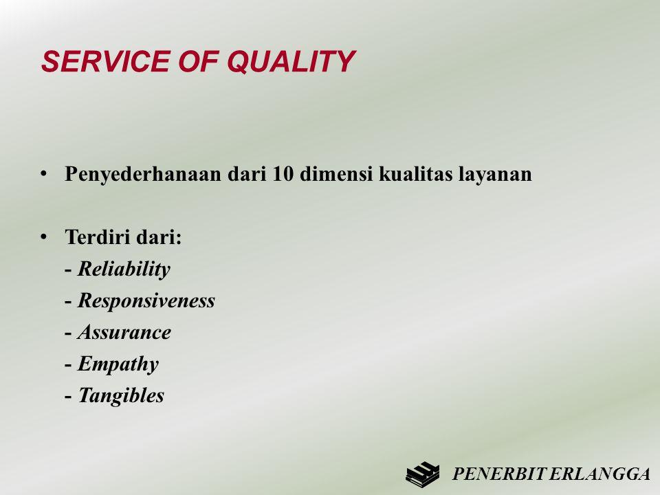 SERVICE OF QUALITY Penyederhanaan dari 10 dimensi kualitas layanan