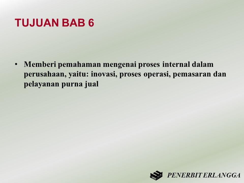 TUJUAN BAB 6 Memberi pemahaman mengenai proses internal dalam perusahaan, yaitu: inovasi, proses operasi, pemasaran dan pelayanan purna jual.