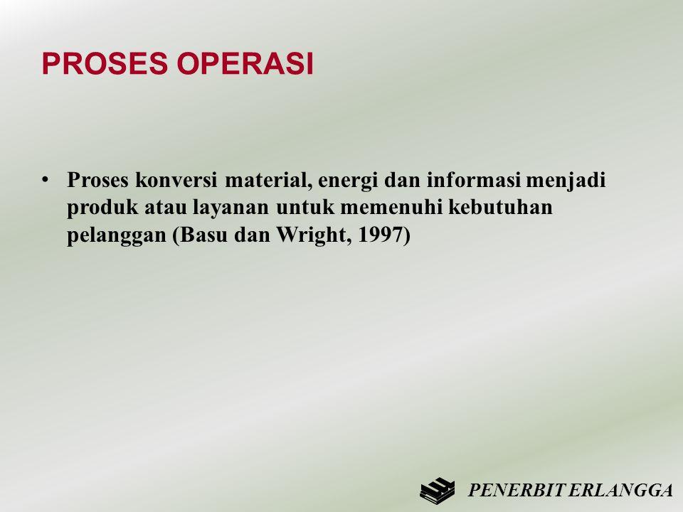 PROSES OPERASI Proses konversi material, energi dan informasi menjadi produk atau layanan untuk memenuhi kebutuhan pelanggan (Basu dan Wright, 1997)