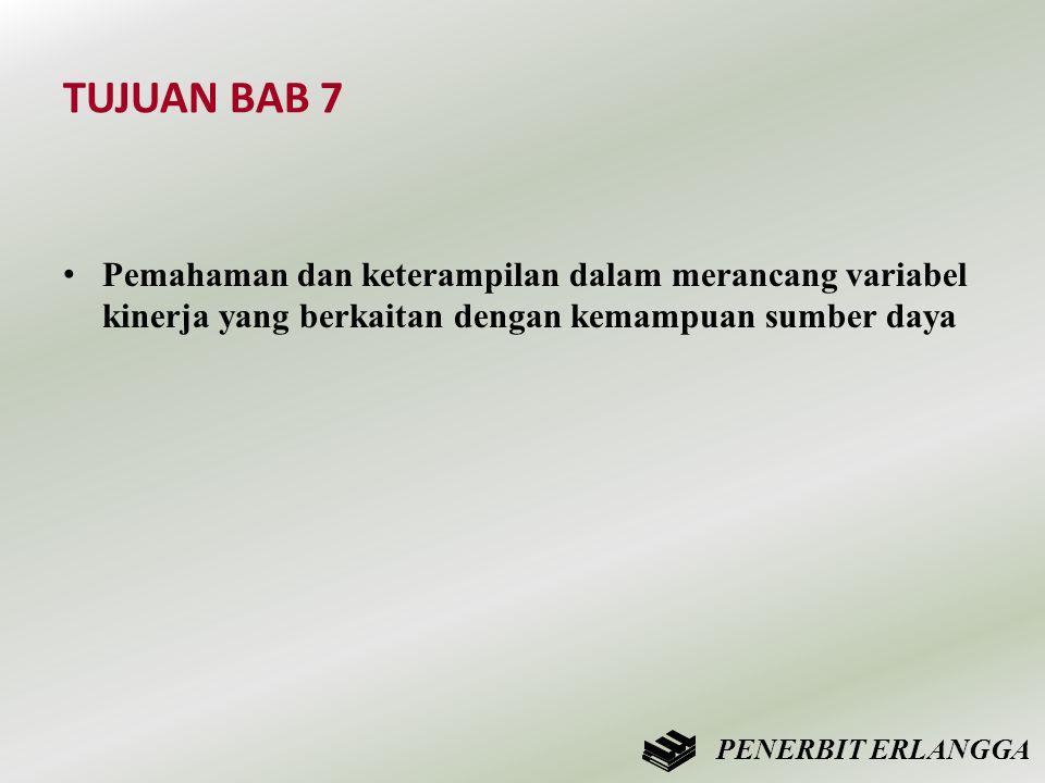 TUJUAN BAB 7 Pemahaman dan keterampilan dalam merancang variabel kinerja yang berkaitan dengan kemampuan sumber daya.