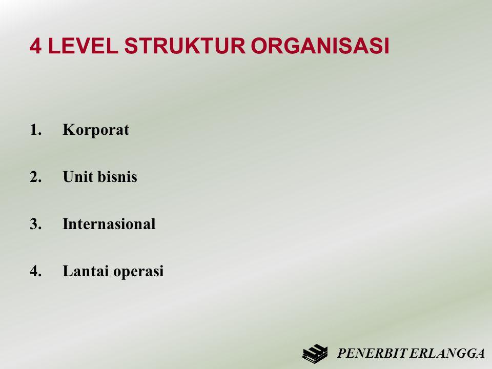 4 LEVEL STRUKTUR ORGANISASI