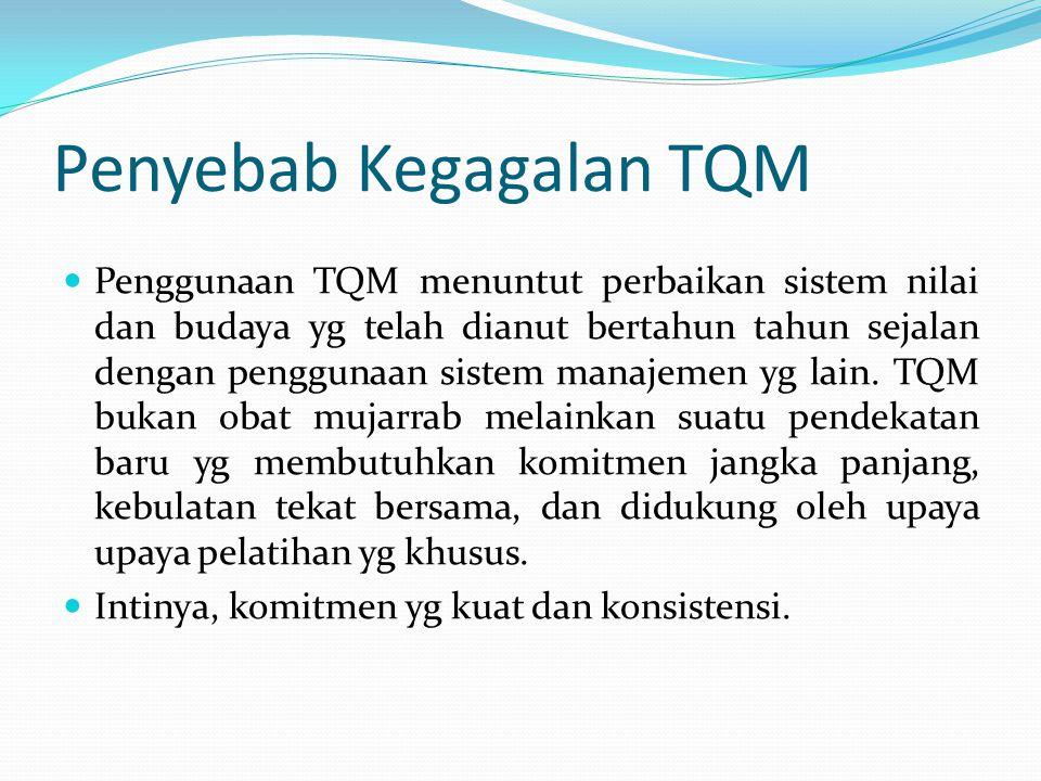 Penyebab Kegagalan TQM