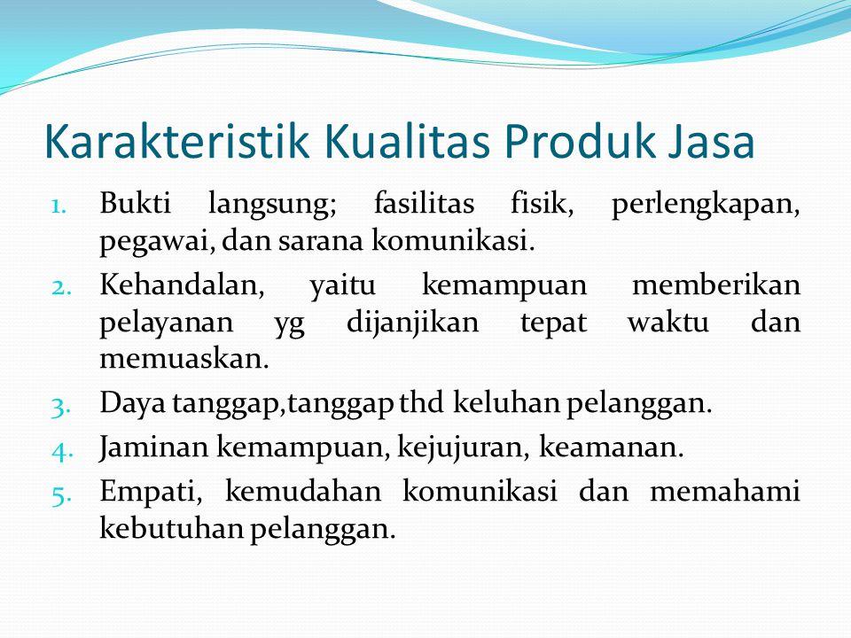 Karakteristik Kualitas Produk Jasa